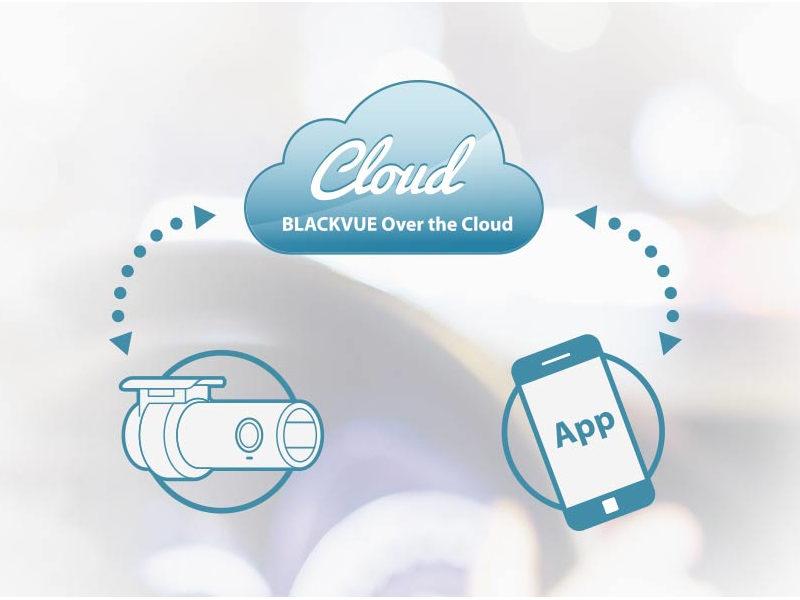 BlackVue Dashcam DR750S-2CH LTE 4G cloud